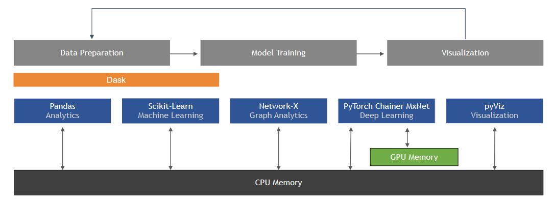 Representative Python Components